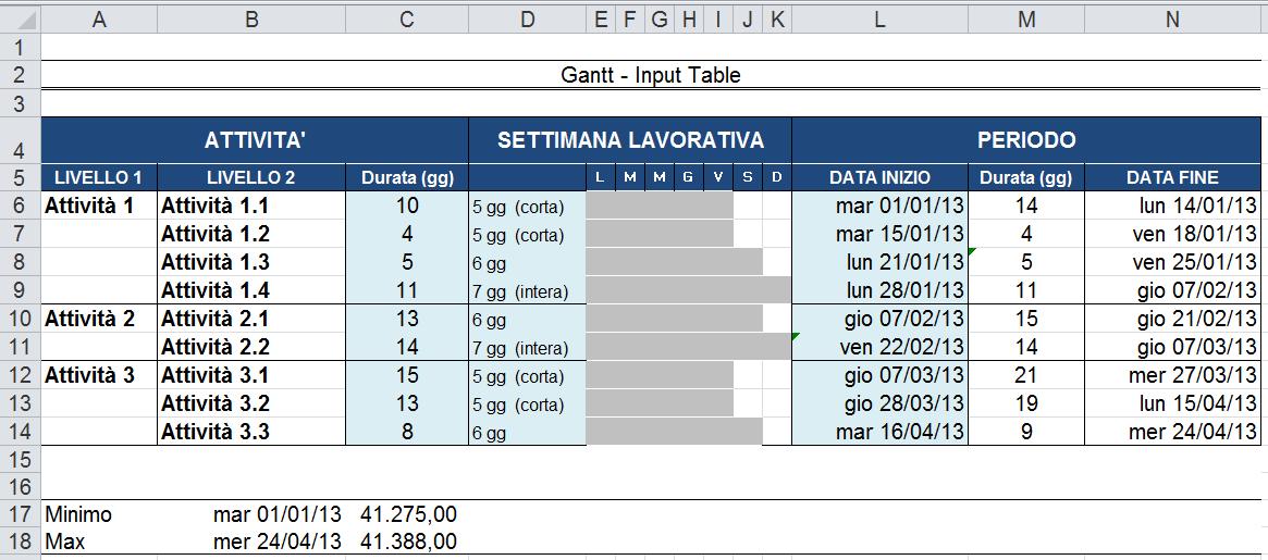 Gantt Chart Free Excel Template
